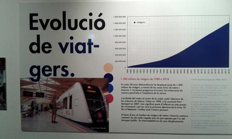 Exposició 30 anys de Metrovalencia
